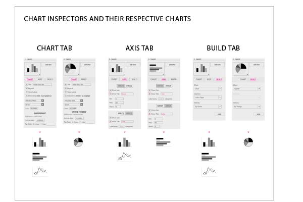 charts_explorations_10